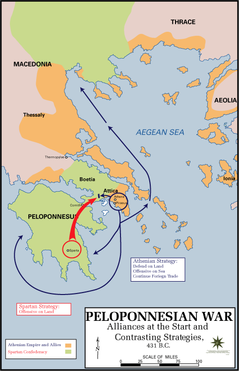 Peloponnesian war alliances 431 BC
