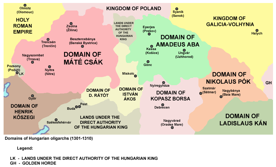 Oligarch domains 1301 1310